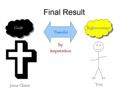 Final Result of Justification
